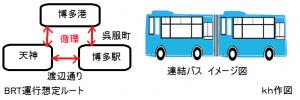 バスとルート